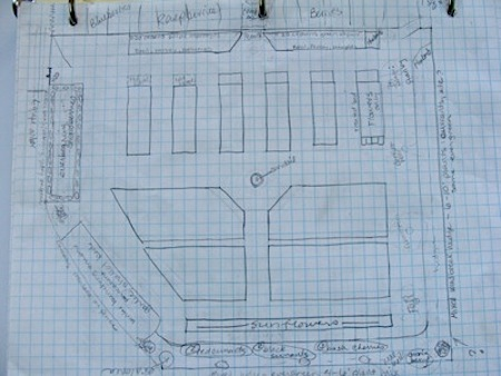 Easy care main garden plan