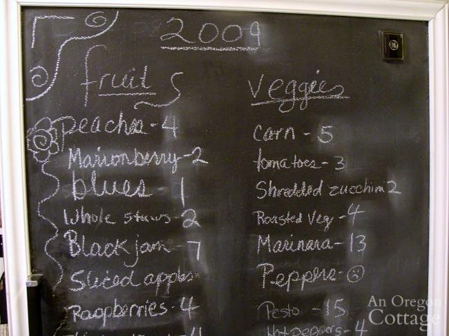 chalkboard freezer door top