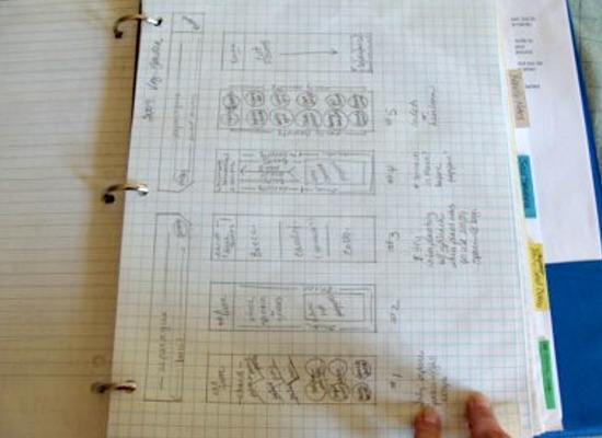 Organizing garden paperwork3