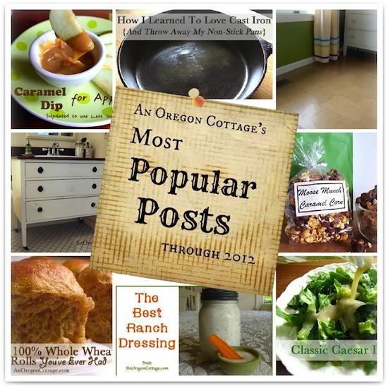 2012 Popular Posts