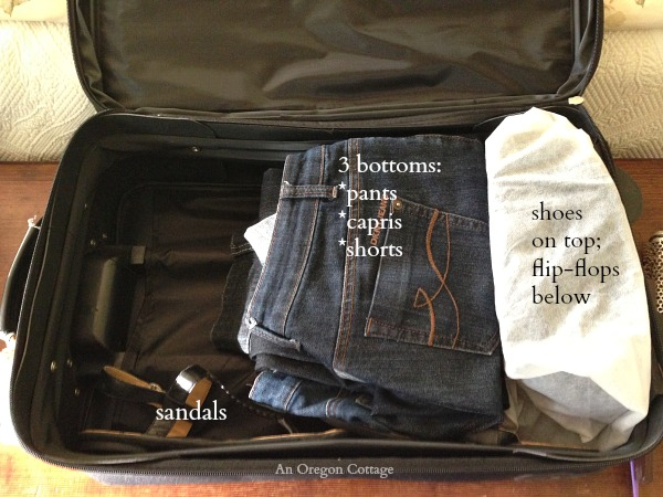 Packing for 1 or 2 Weeks in a Carry On Suitcase - An Oregon Cottage