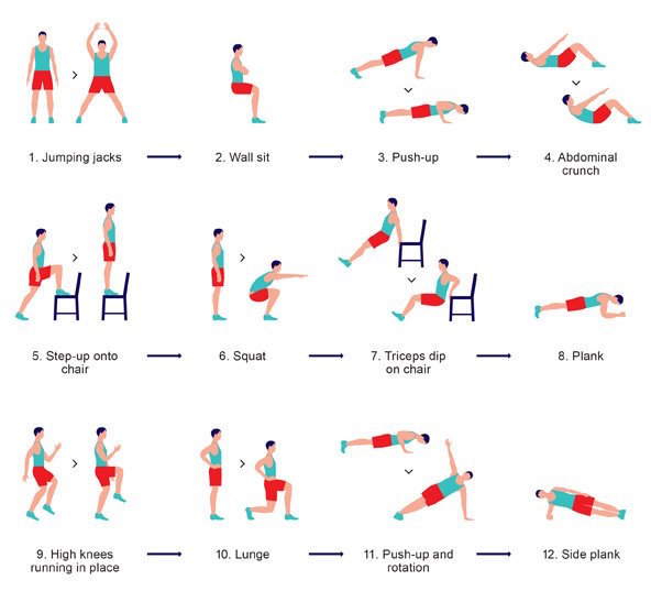 7-minute workout from nytimes.com