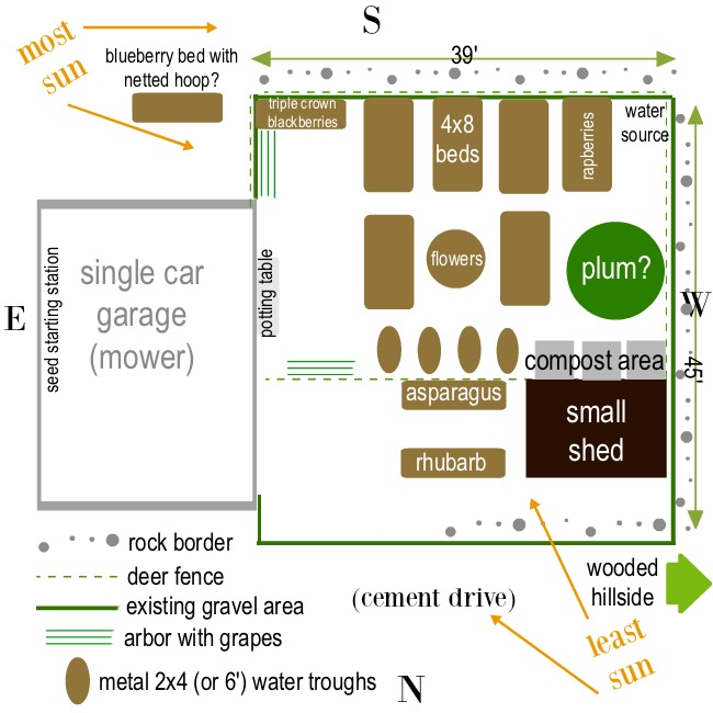 Computer generated vegetable garden plan.