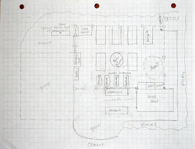 Hand-drawn farmhouse garden plan