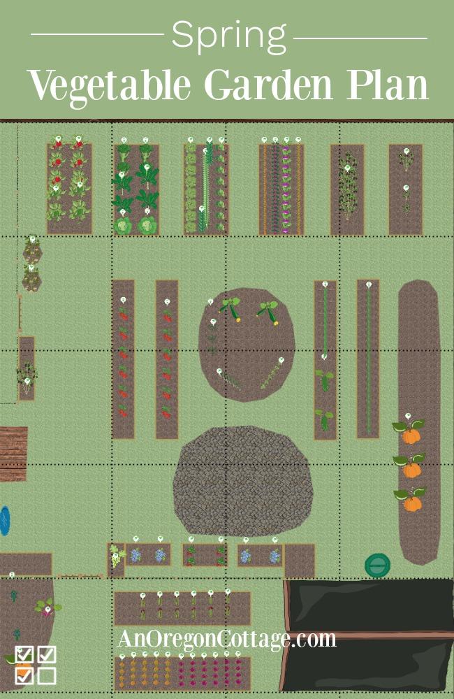 spring vegetable garden plan-2020
